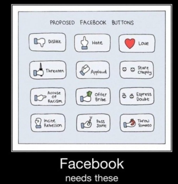 Facebook Need These Buttons