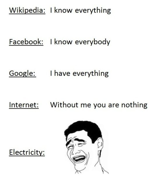 Everything vs. Electricity