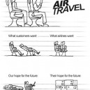 Air Travel – Us vs. Airlines