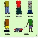 The Evolutions of Baggy Pants