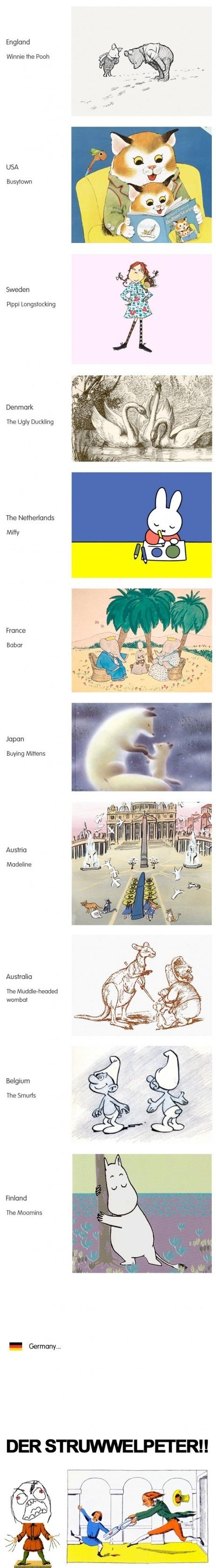 Classic Children Books