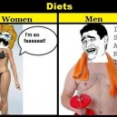 How Men And Women See Their Bodies