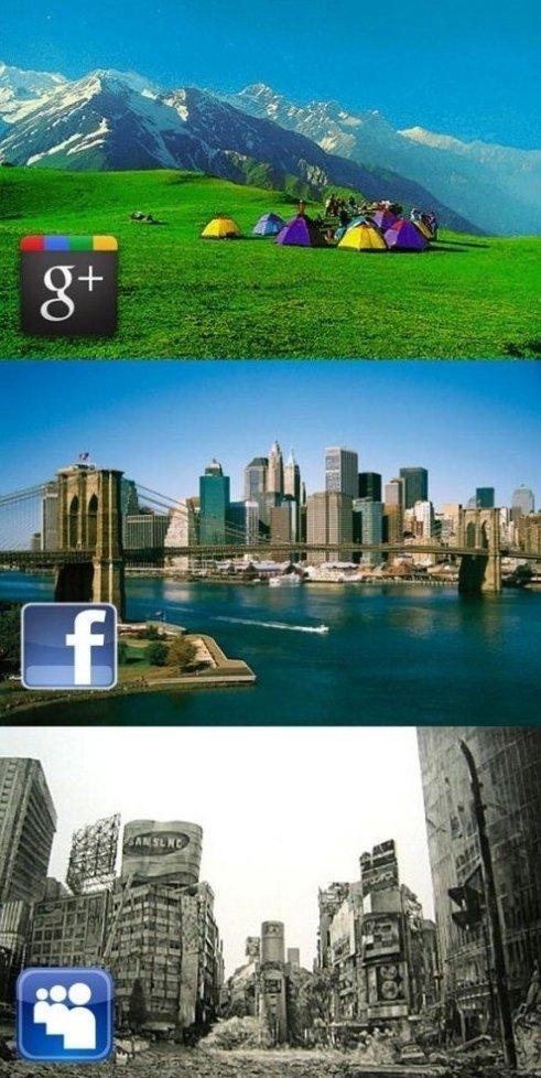 Google+ vs. Facebook vs. My Space