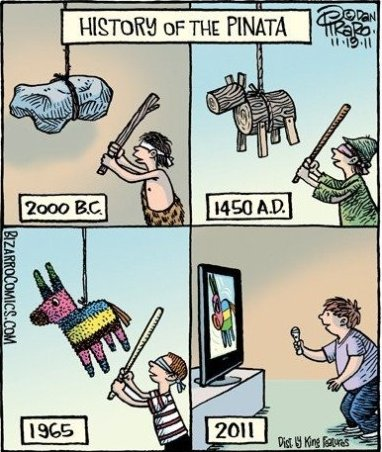 History of the Pinata