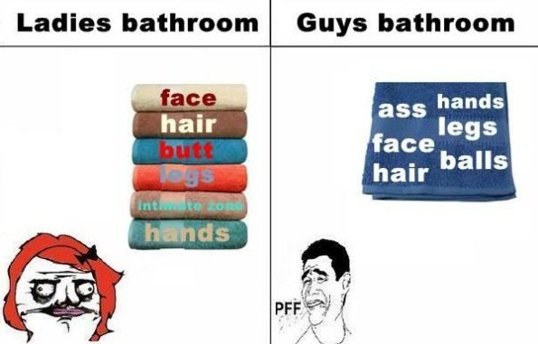 Ladies vs. Guys in the Bathroom