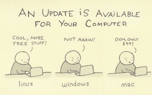 Updates to Linux, Windows and Mac