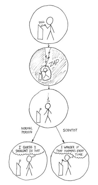 Scientists vs. Normal People