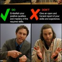 How Behave On Your Job Interview