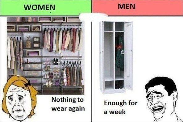 Women vs. Men Wardrobe