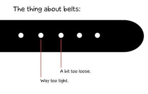 Scumbag Belt