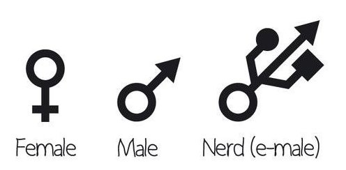 Male, Female, Nerd