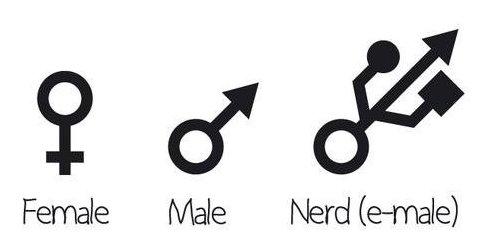 Male, Female, Nerd