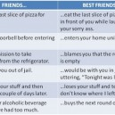 Friends vs. Best Friends