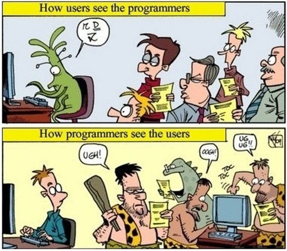 How Users See the Programmers