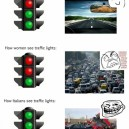 How We See Traffic Lights