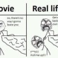 Movie vs. Real Life