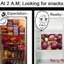 Expectation vs. Reality