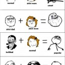 Family Math – MEME