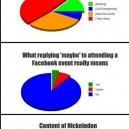 Tons of Funny Charts