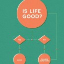 Is Life Good? – Flowchart