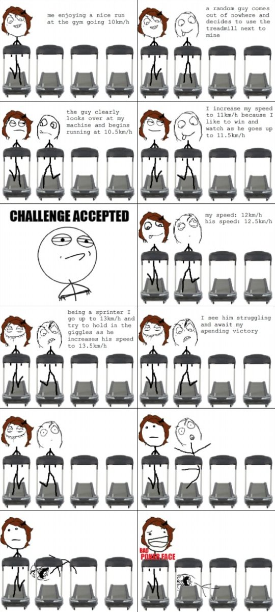 Competition at the Gym