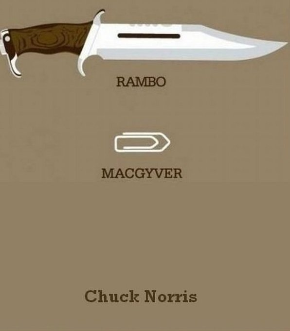 Tools For Rambo MacGyver and Chuck Norris