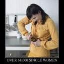 Single Women Starve to Death
