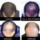 The State of Your Hair