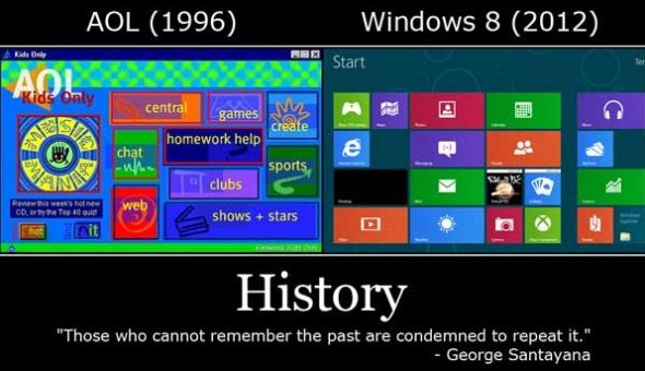 Windows 8 vs. AOL