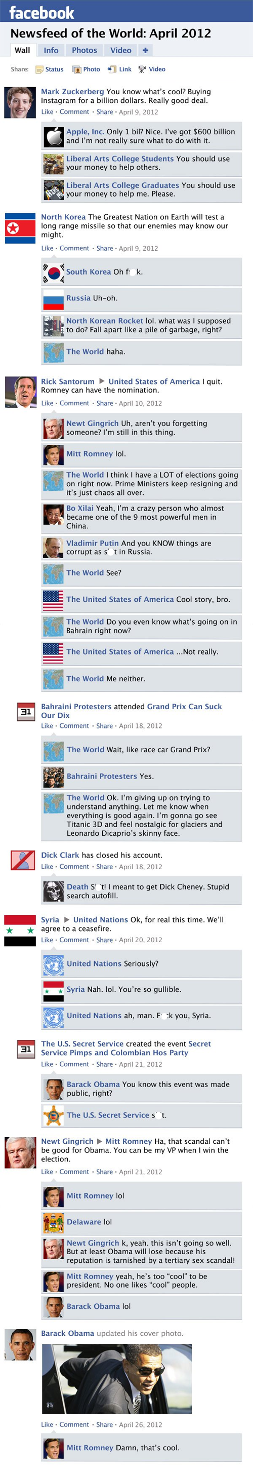 Newsfeed of the World: April 2012