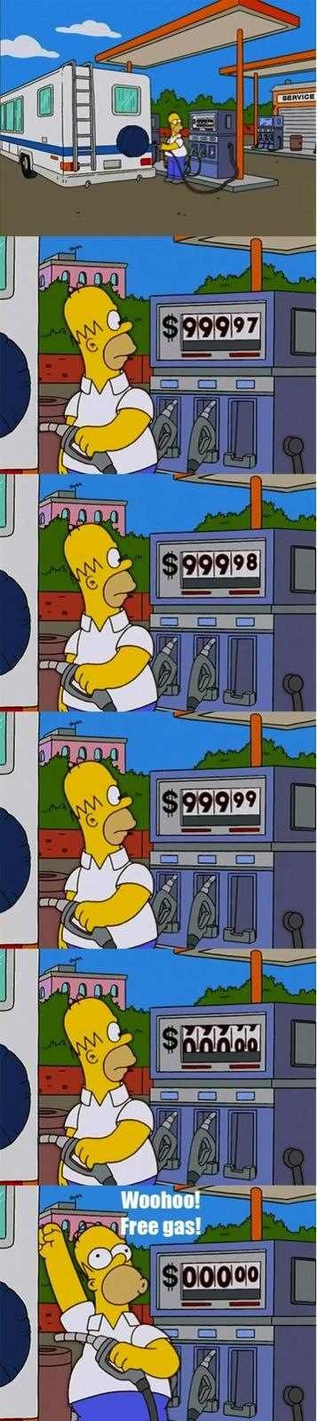 Homer Simpson at the Gas Station