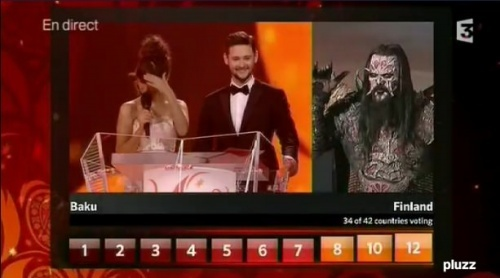 The  Best Part of Eurovision 2012