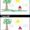 My Drawing Skills