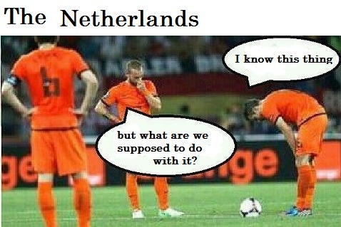 The Netherlands in Euro Cup 2012