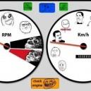 MEME Speedometer