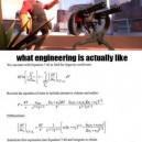 Engineering – Expectation vs. Reality