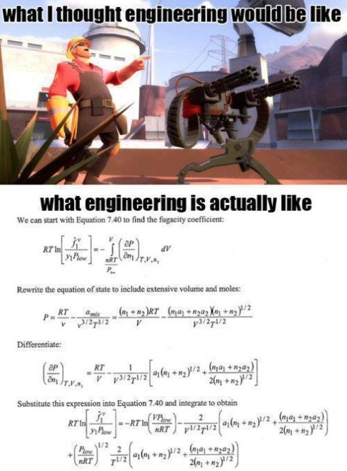 Engineering – Expectation vs. Reality