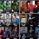 The Evolution of Superheroes