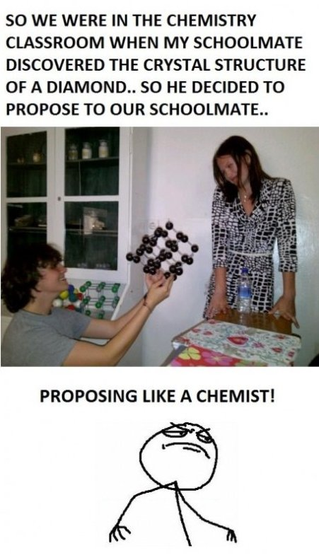 Proposing Like a Chemist