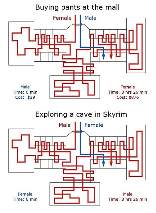 Exploring a Cave In Skyrim
