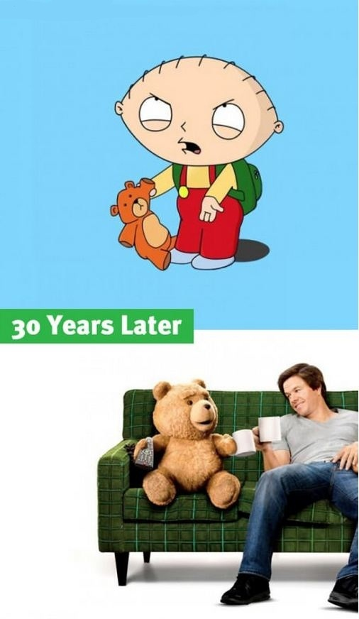 Ted, Could It Be 30 Years Later?