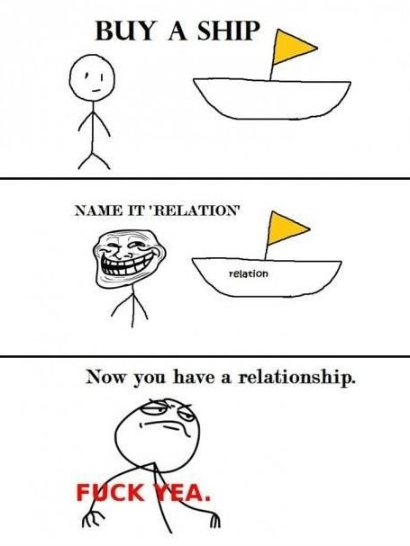 Want a Relationship?