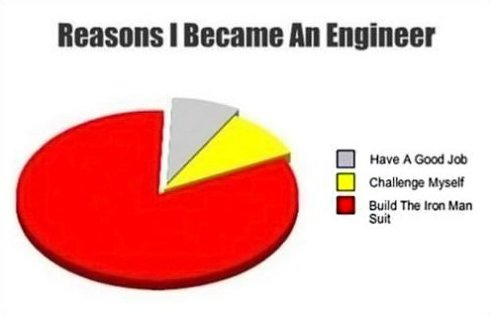 Why I Became an Engineer