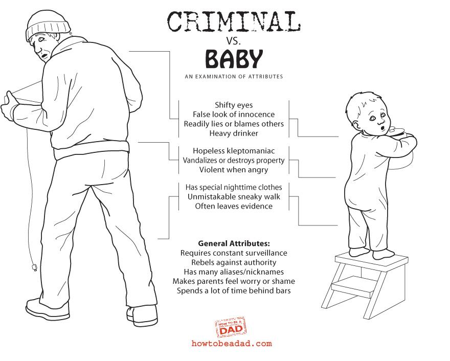 Criminal vs. Baby