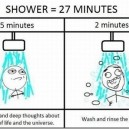 27 Minute Shower