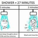 27 Minute Shower