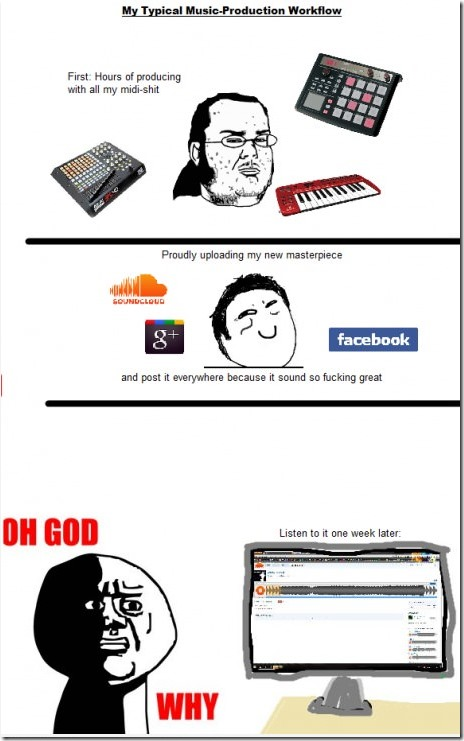 A typical music production workflow