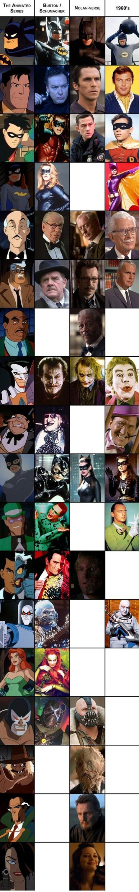 Different Versions of Batman