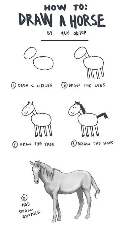 How To Draw a Horse – By Van Oktop