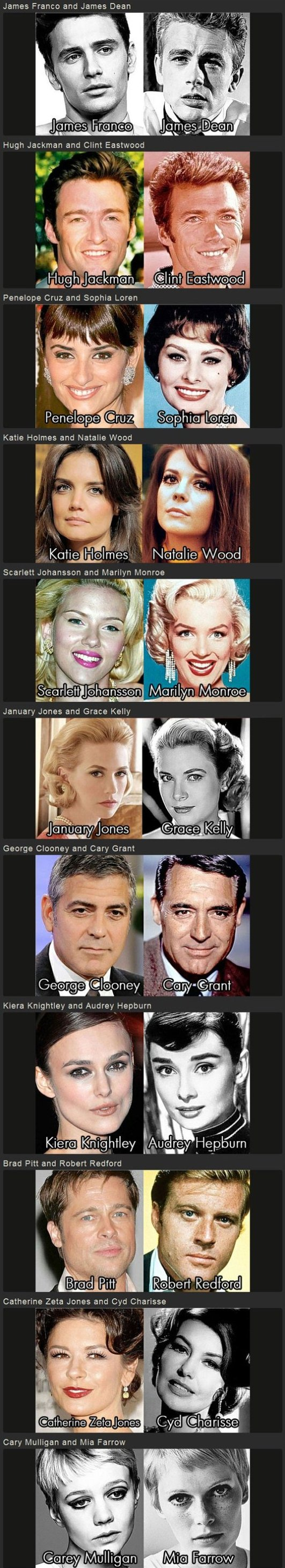 Movie stars and their classic film look a likes
